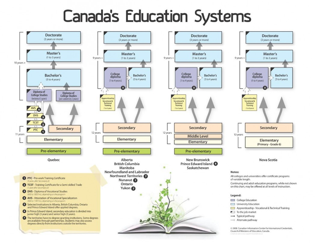 edu_system.jpg